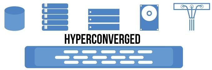 Hyper Converged